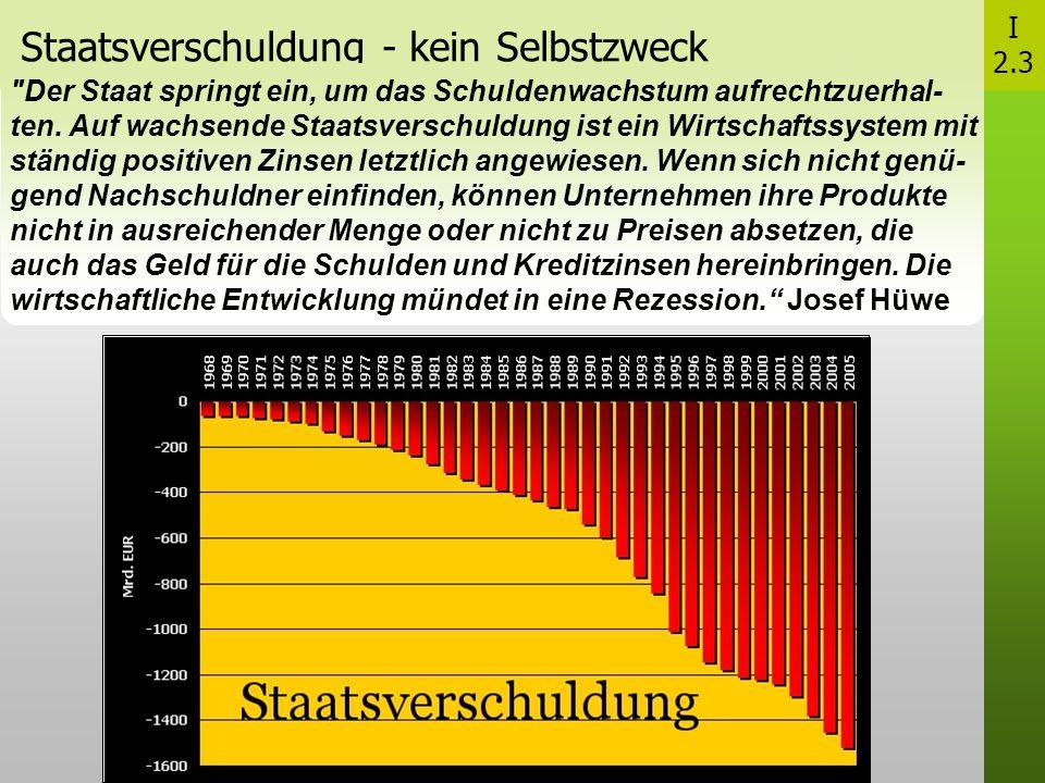 Staatsverschuldung - kein Selbstzweck