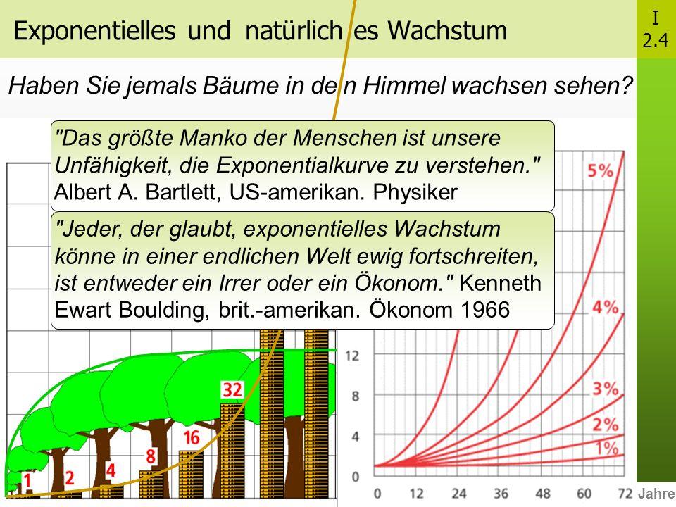Exponentielles und natürlich es Wachstum