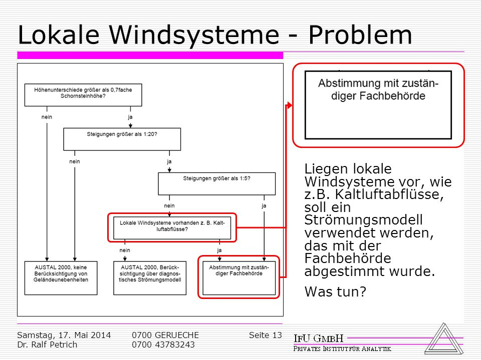 Lokale Windsysteme - Problem