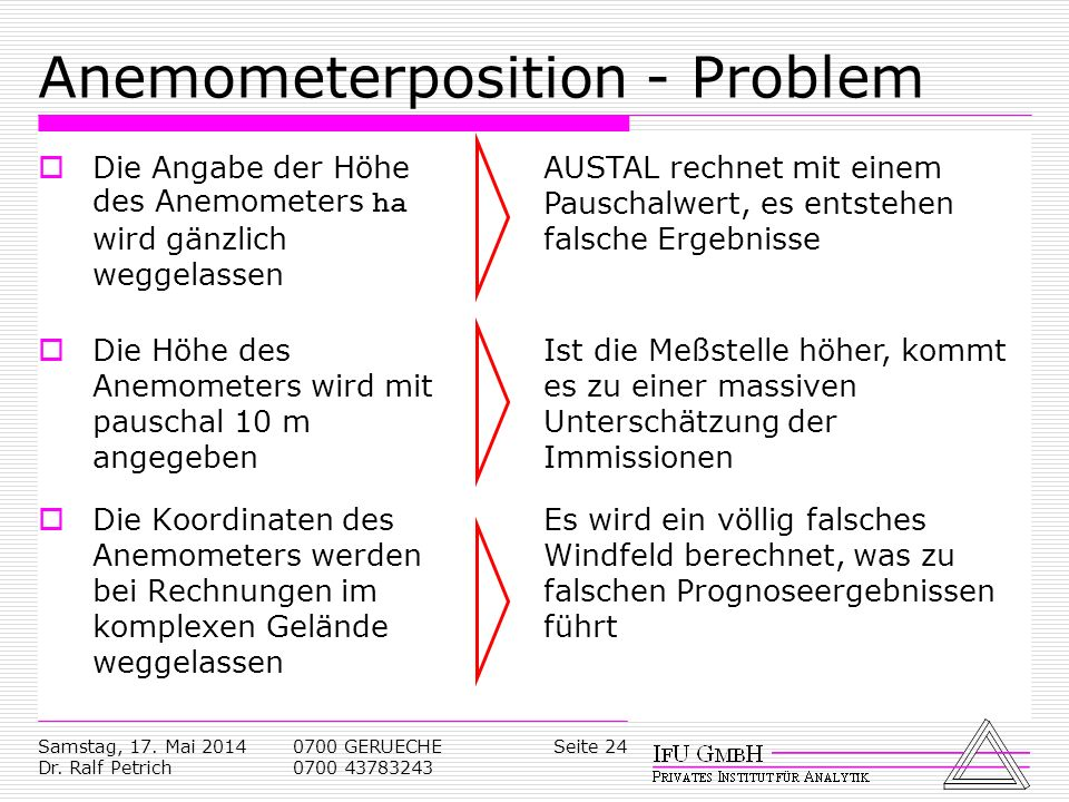 Anemometerposition - Problem
