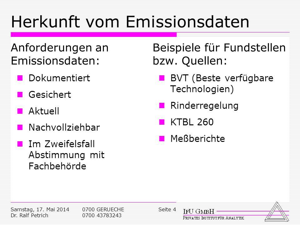 Herkunft vom Emissionsdaten