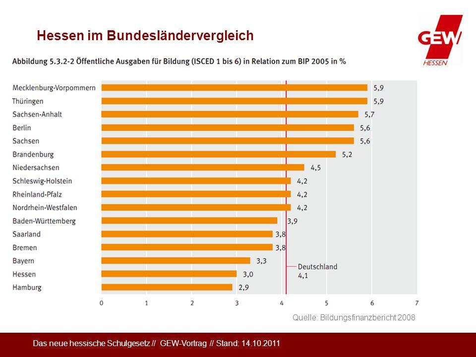 Hessen im Bundesländervergleich