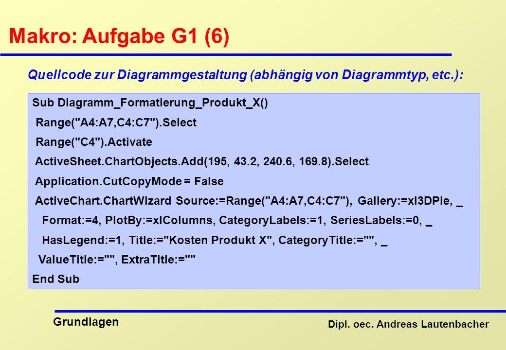 Makro: Aufgabe G1 (6) Quellcode zur Diagrammgestaltung (abhängig von Diagrammtyp, etc.): Sub Diagramm_Formatierung_Produkt_X()