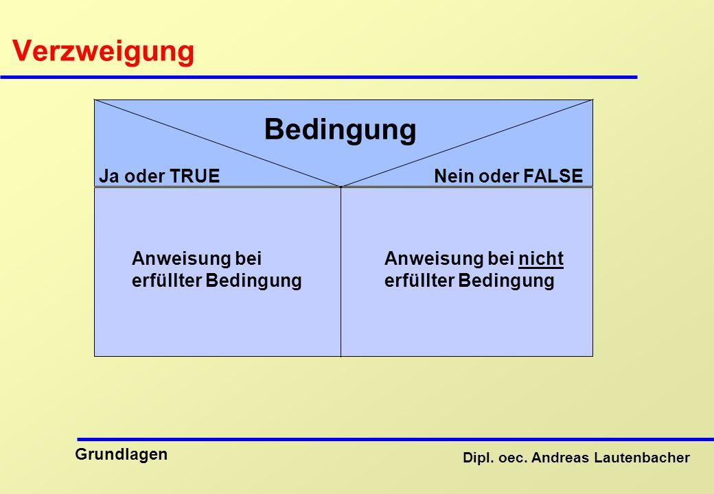 Verzweigung Bedingung Ja oder TRUE Nein oder FALSE Anweisung bei