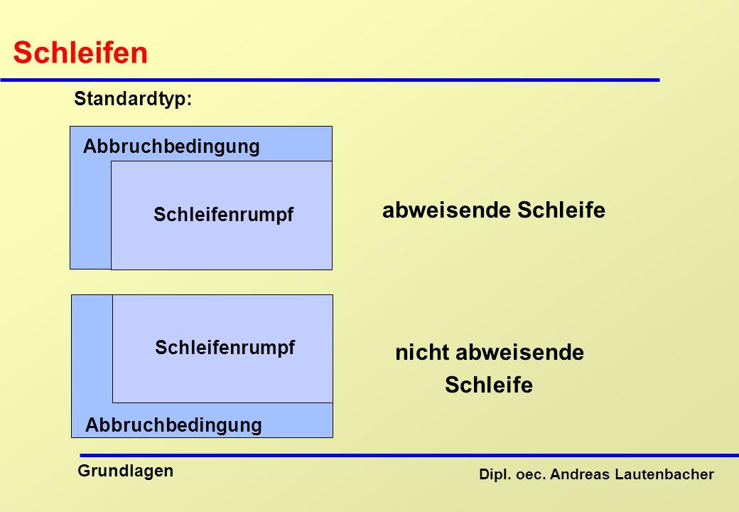 Schleifen abweisende Schleife nicht abweisende Schleife Standardtyp: