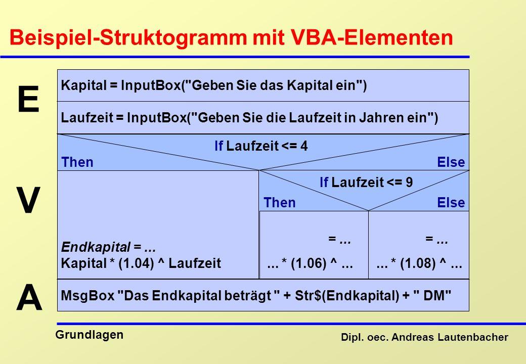 Beispiel-Struktogramm mit VBA-Elementen