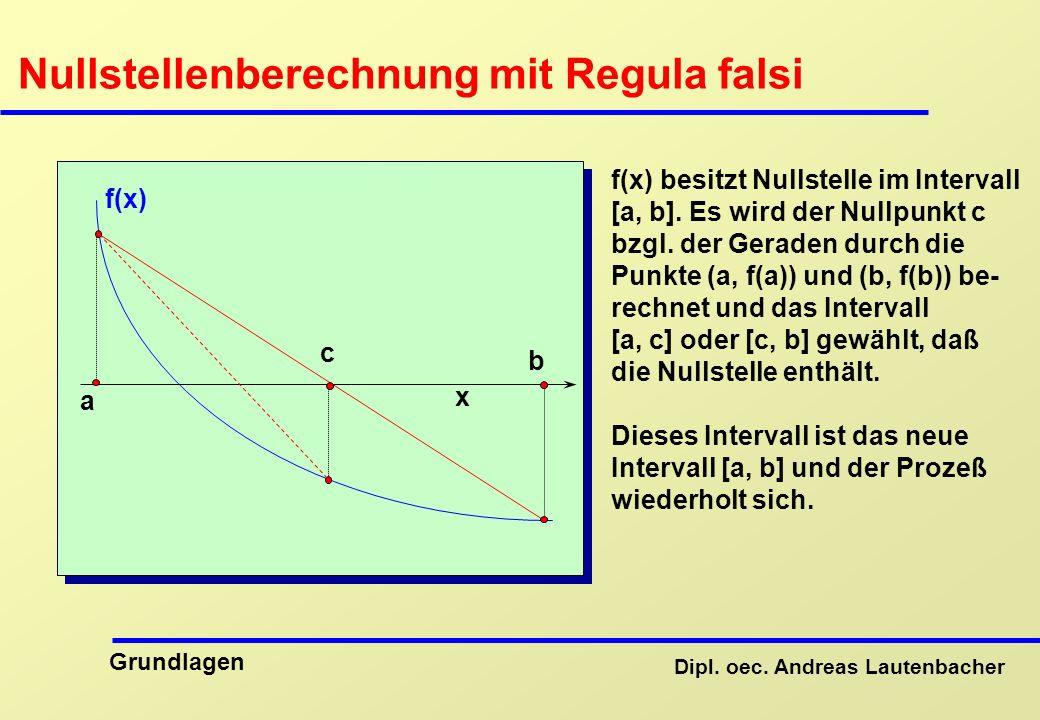 Nullstellenberechnung mit Regula falsi