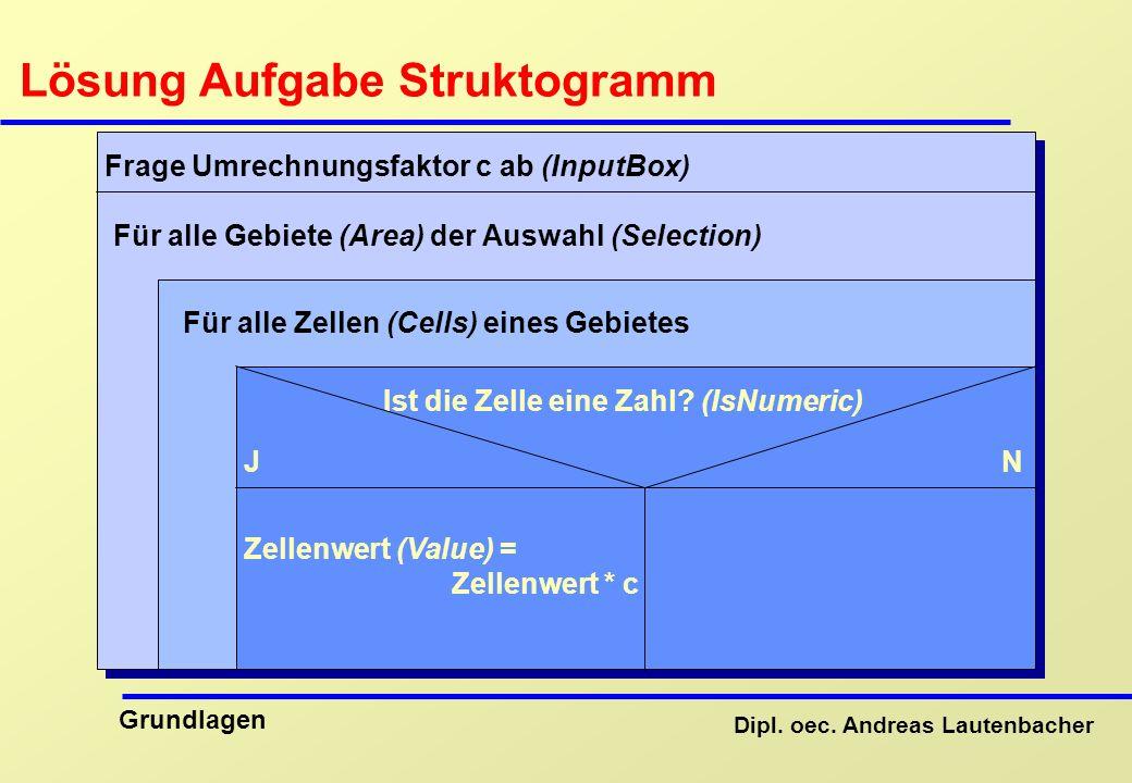 Lösung Aufgabe Struktogramm