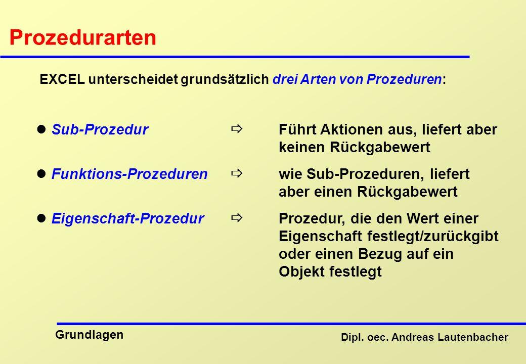 Prozedurarten EXCEL unterscheidet grundsätzlich drei Arten von Prozeduren: Sub-Prozedur ð Führt Aktionen aus, liefert aber keinen Rückgabewert.