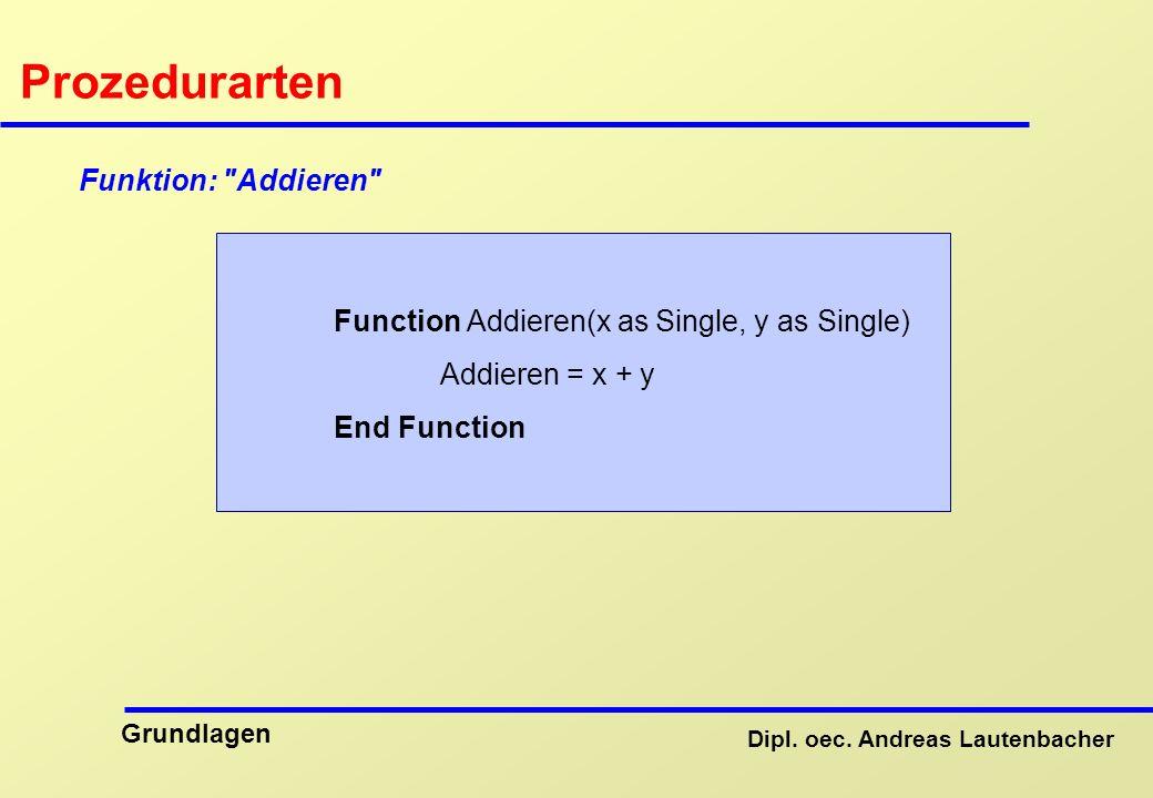 Prozedurarten Funktion: Addieren