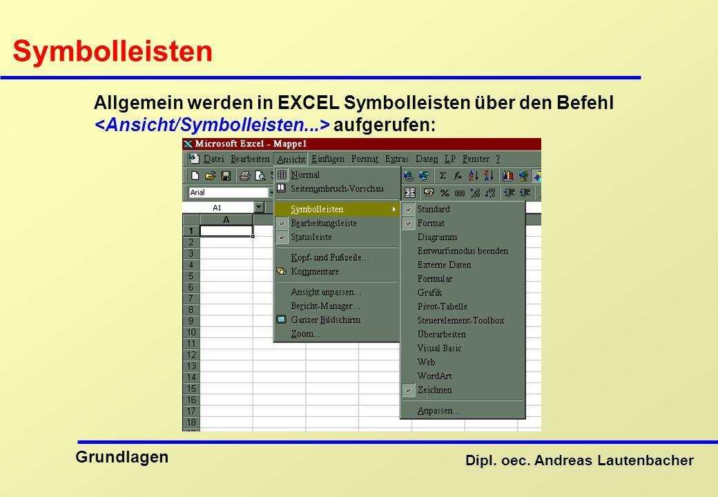 Symbolleisten Allgemein werden in EXCEL Symbolleisten über den Befehl <Ansicht/Symbolleisten...> aufgerufen:
