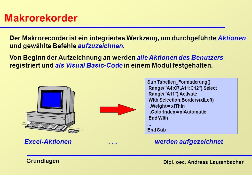 Makrorekorder Der Makrorecorder ist ein integriertes Werkzeug, um durchgeführte Aktionen und gewählte Befehle aufzuzeichnen.