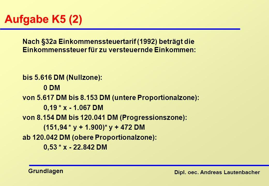 Aufgabe K5 (2) Nach §32a Einkommenssteuertarif (1992) beträgt die Einkommenssteuer für zu versteuernde Einkommen: