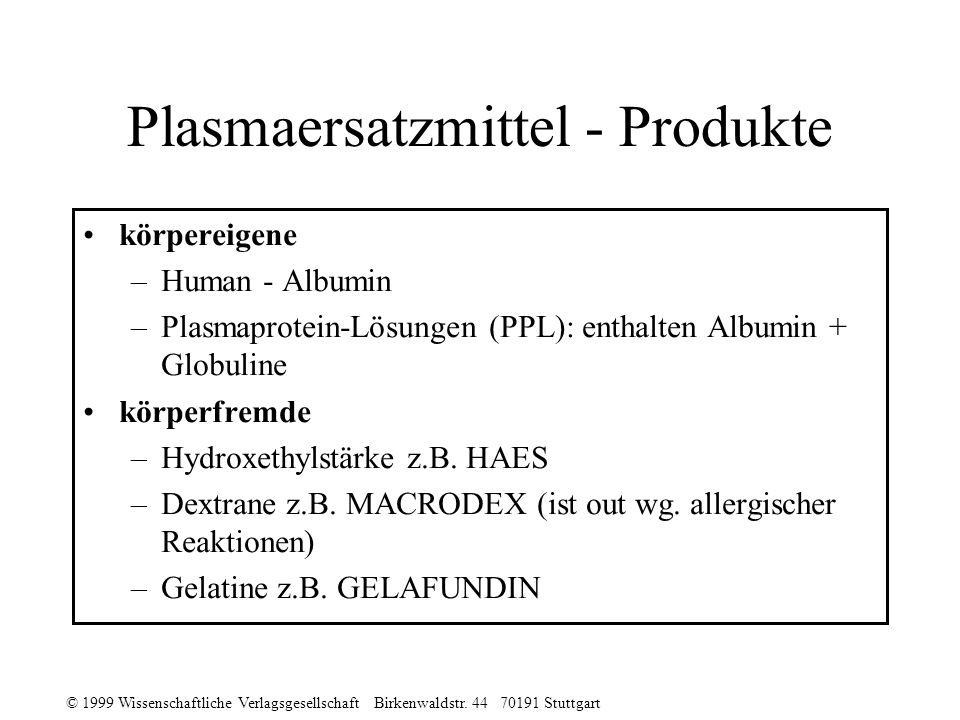 Plasmaersatzmittel - Produkte
