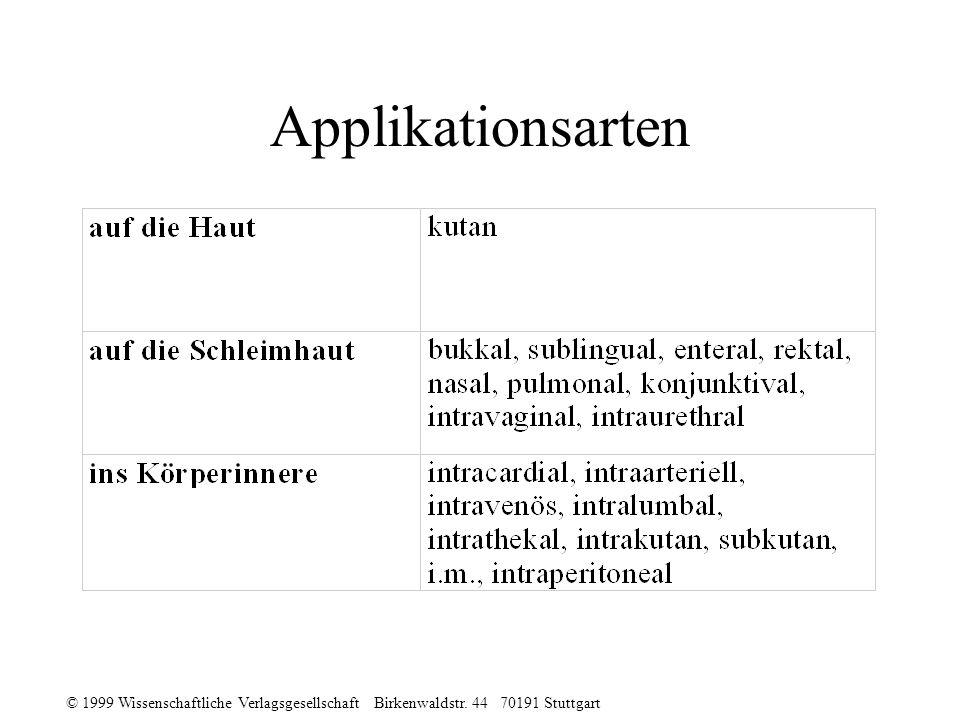 Applikationsarten © 1999 Wissenschaftliche Verlagsgesellschaft Birkenwaldstr.