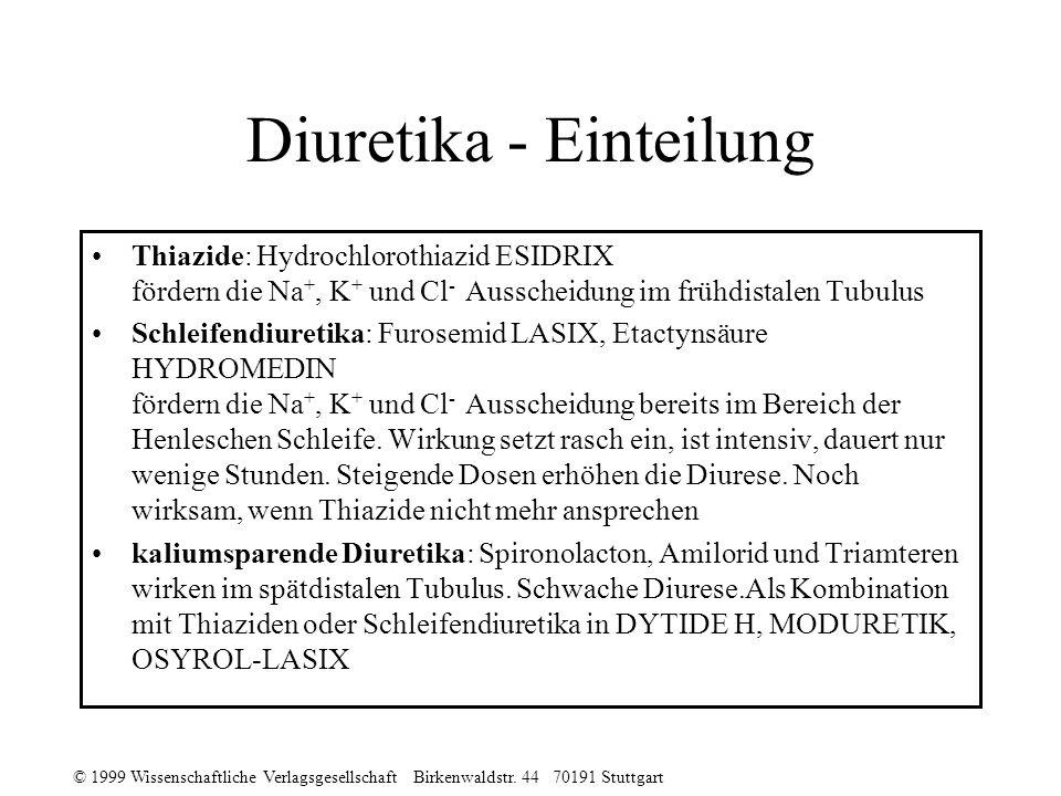 Diuretika - Einteilung