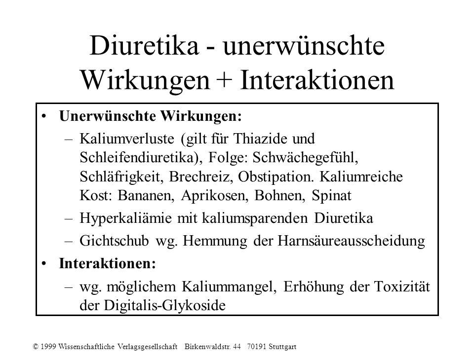 Diuretika - unerwünschte Wirkungen + Interaktionen
