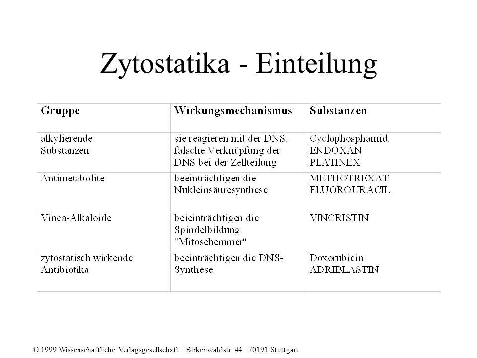 Zytostatika - Einteilung