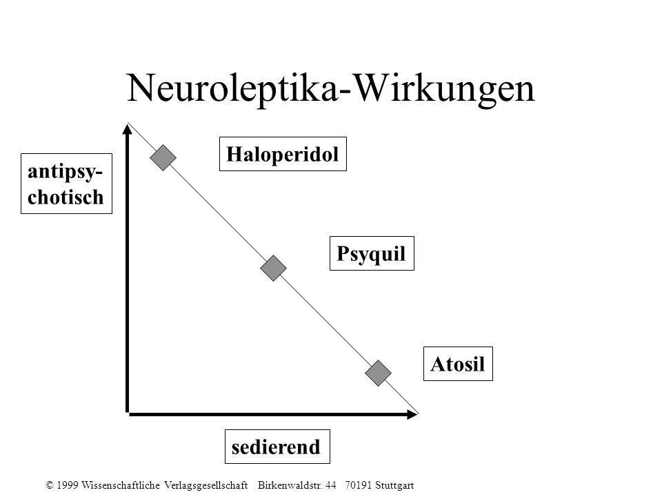 Neuroleptika-Wirkungen