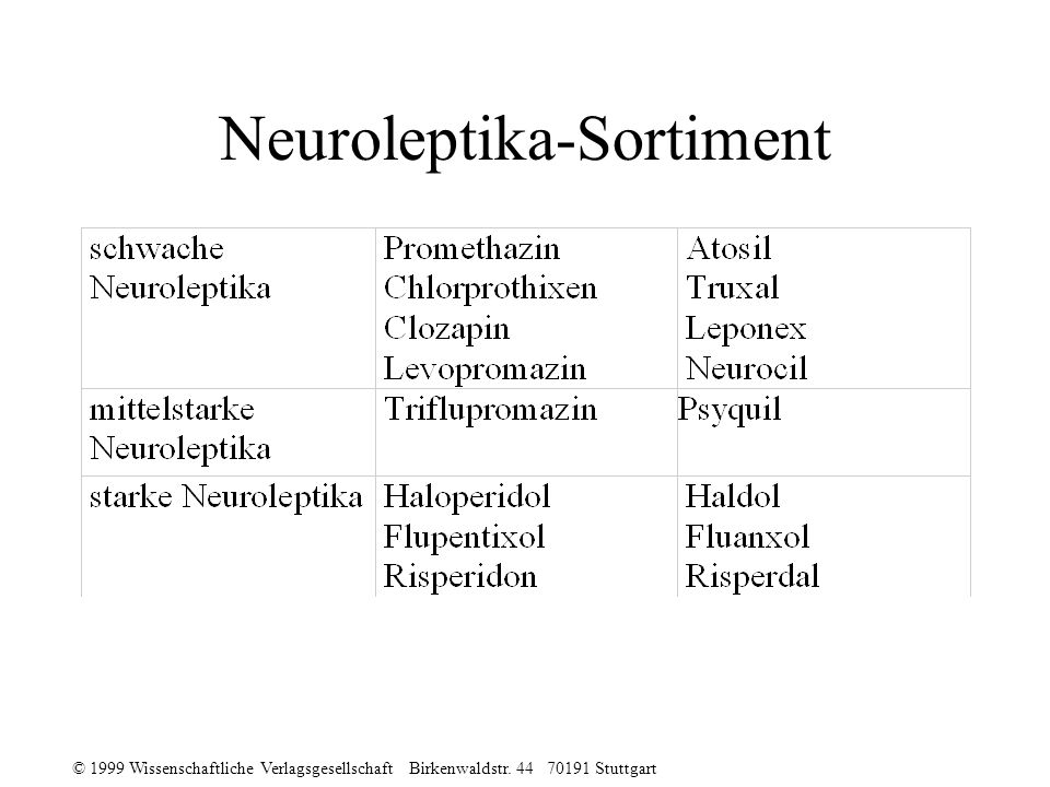 Neuroleptika-Sortiment