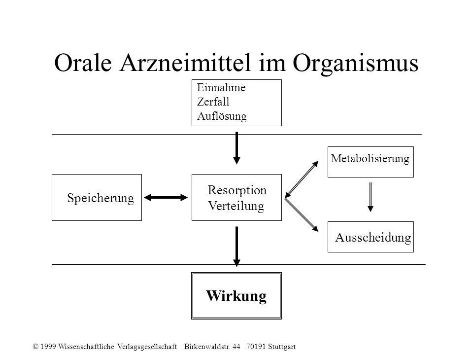 Orale Arzneimittel im Organismus