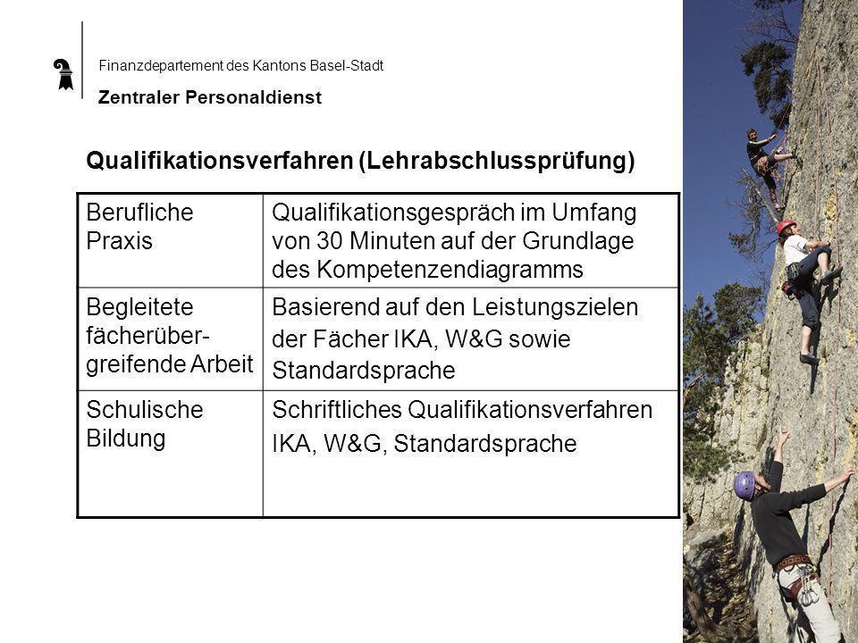 Qualifikationsverfahren (Lehrabschlussprüfung)