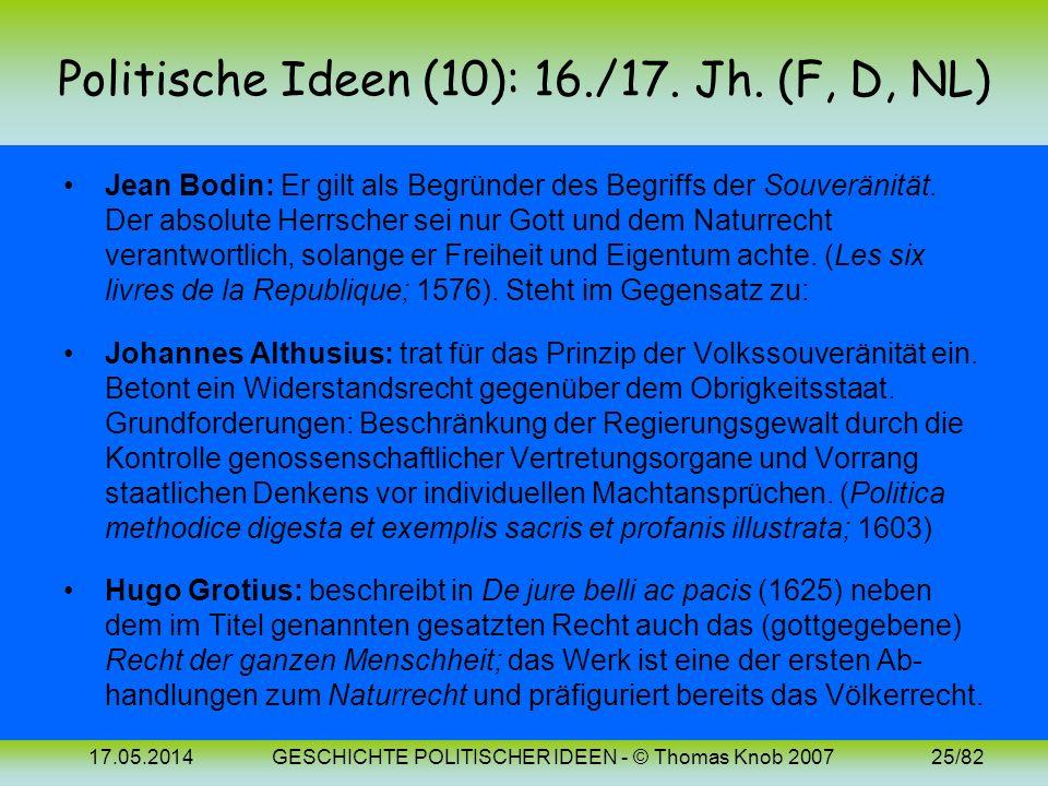 Politische Ideen (10): 16./17. Jh. (F, D, NL)