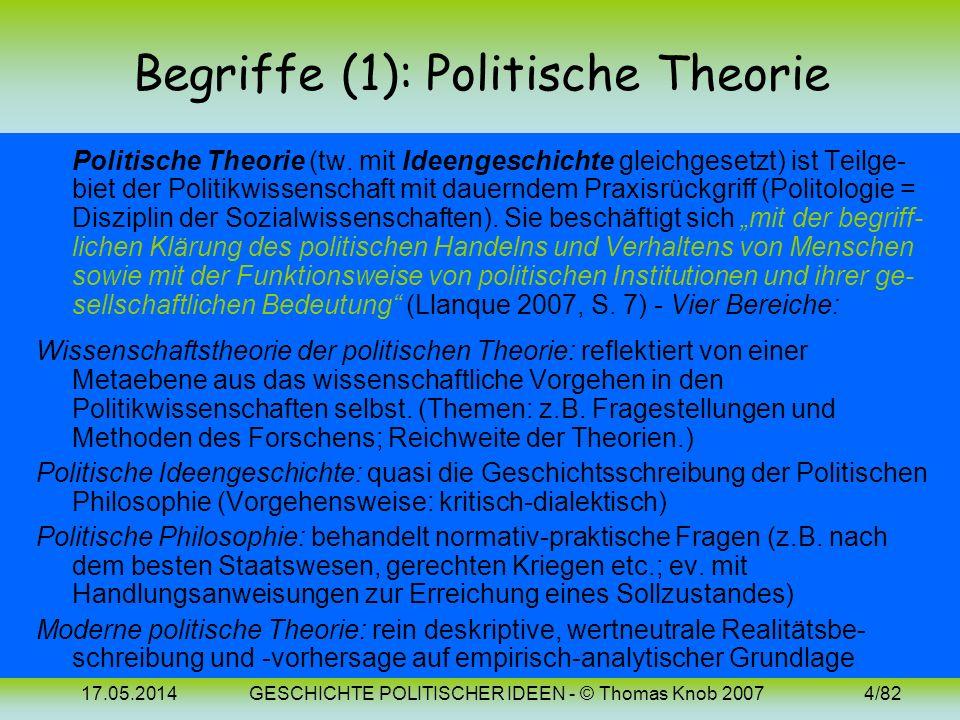 Begriffe (1): Politische Theorie