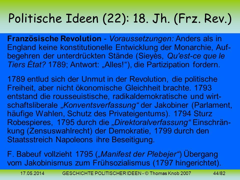 Politische Ideen (22): 18. Jh. (Frz. Rev.)