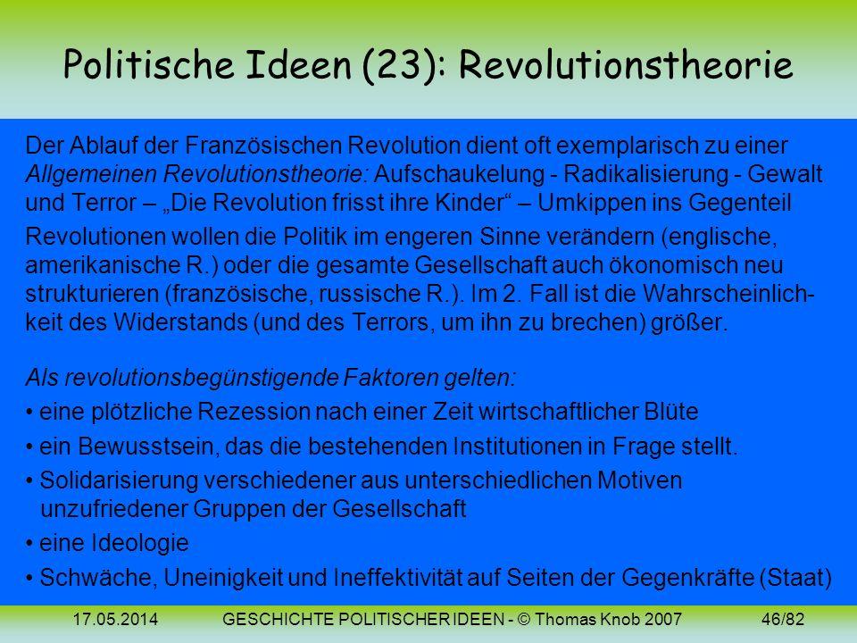 Politische Ideen (23): Revolutionstheorie