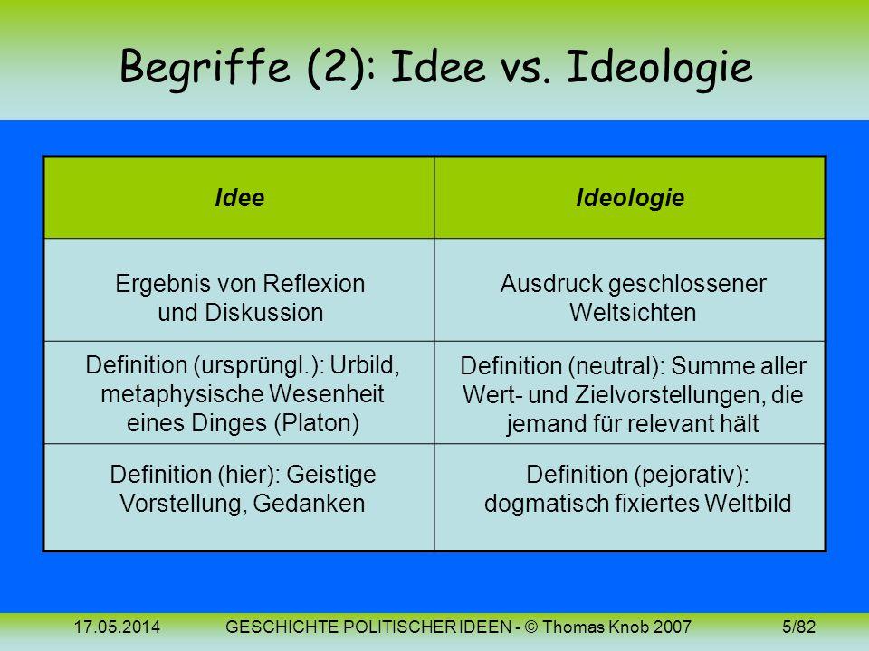 Begriffe (2): Idee vs. Ideologie