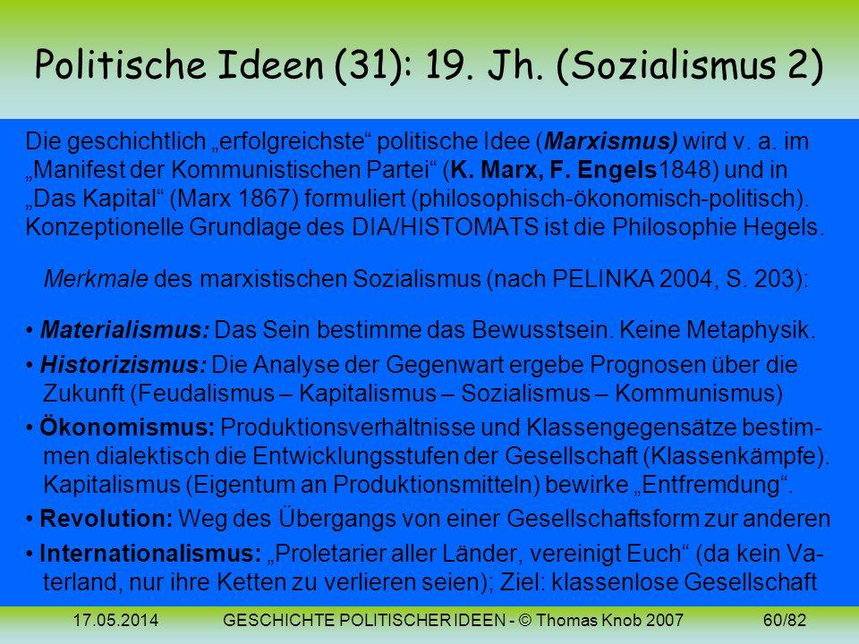 Politische Ideen (31): 19. Jh. (Sozialismus 2)