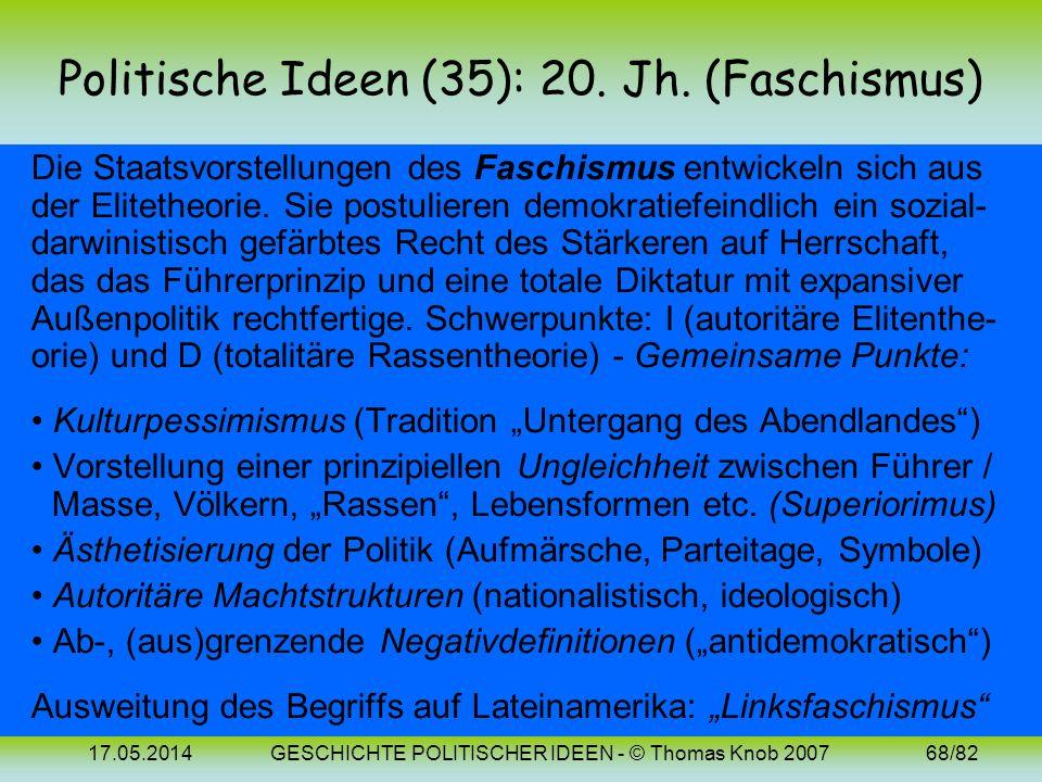 Politische Ideen (35): 20. Jh. (Faschismus)