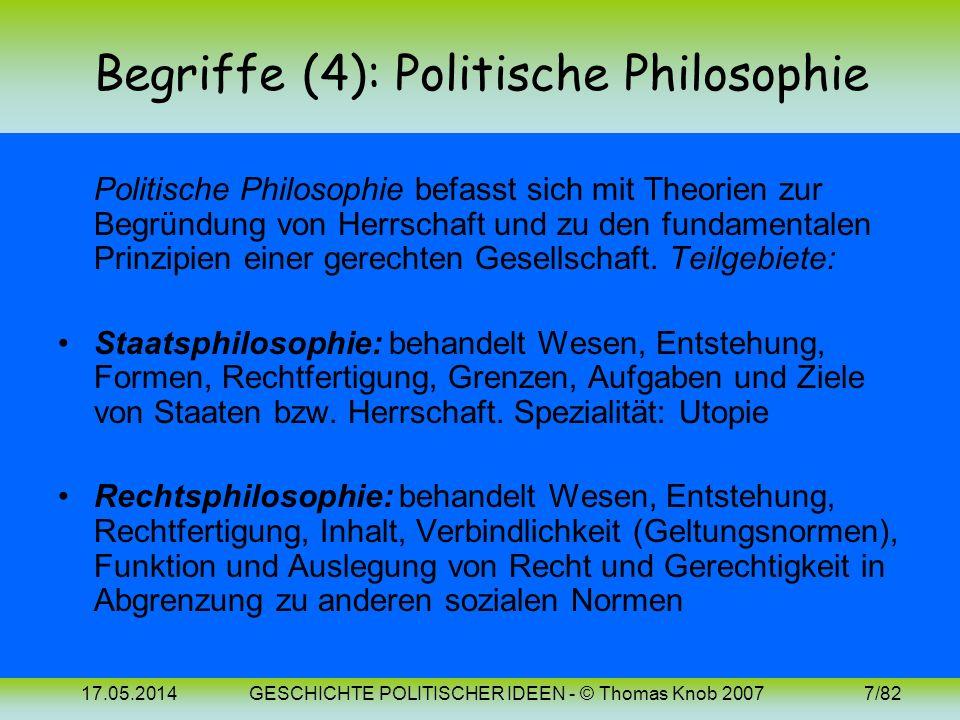Begriffe (4): Politische Philosophie