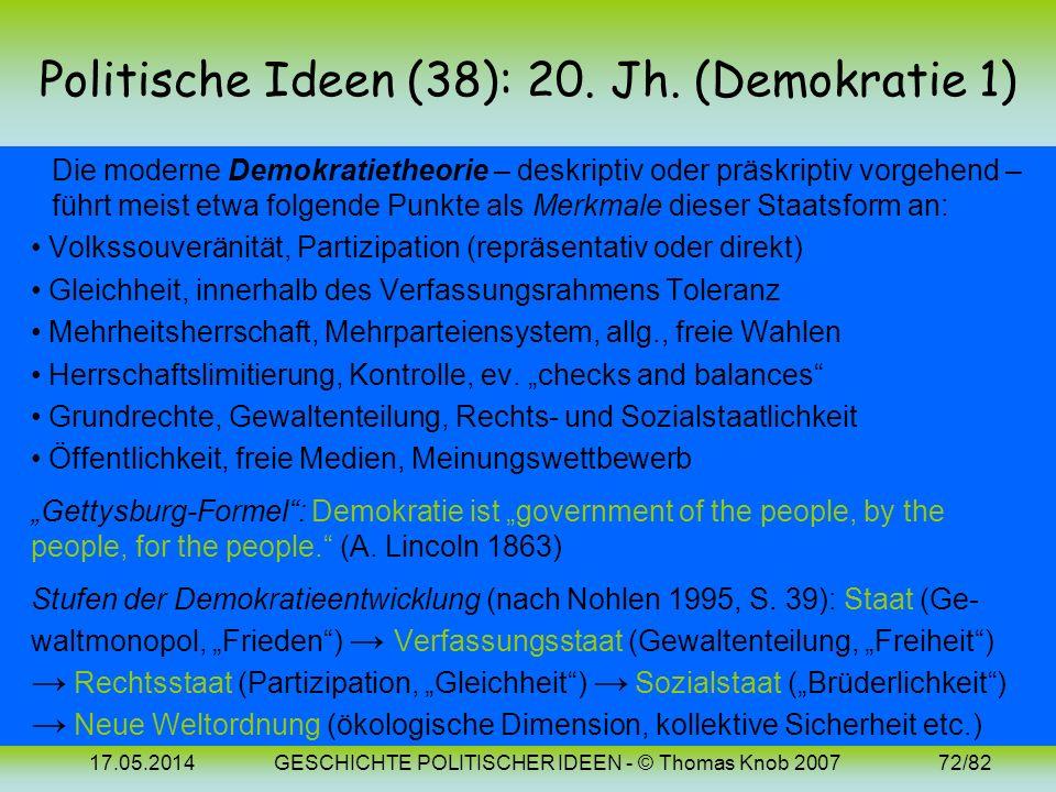 Politische Ideen (38): 20. Jh. (Demokratie 1)