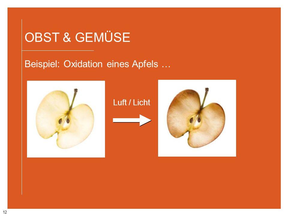 OBST & GEMÜSE Beispiel: Oxidation eines Apfels … Luft / Licht