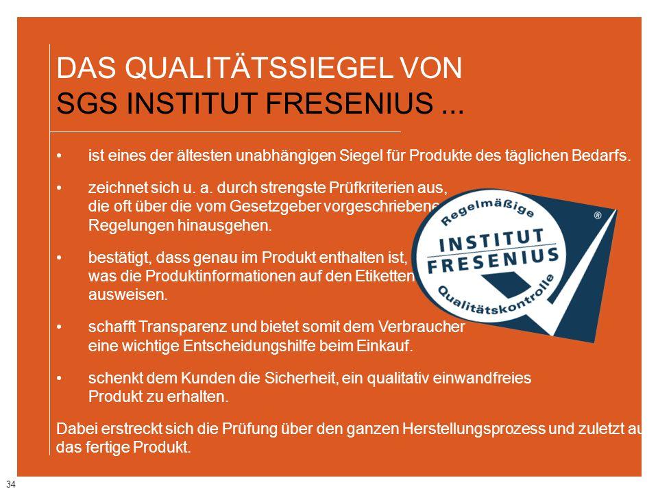 DAS QUALITÄTSSIEGEL VON SGS INSTITUT FRESENIUS ...