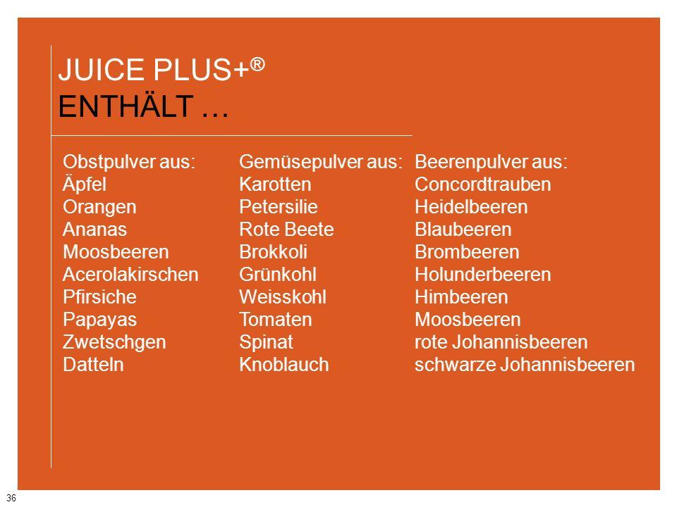 JUICE PLUS+® ENTHÄLT … Obstpulver aus: Äpfel Orangen Ananas Moosbeeren