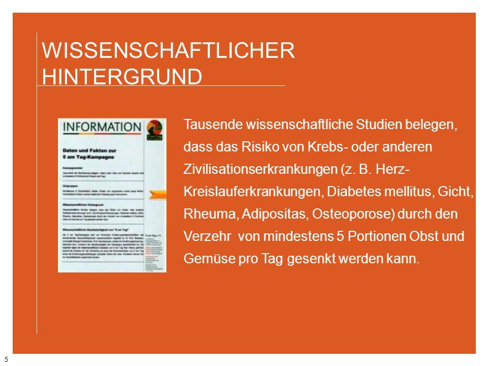 WISSENSCHAFTLICHER HINTERGRUND