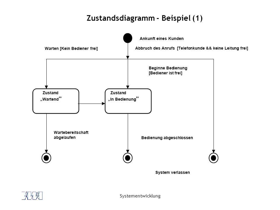 Zustandsdiagramm - Beispiel (1)