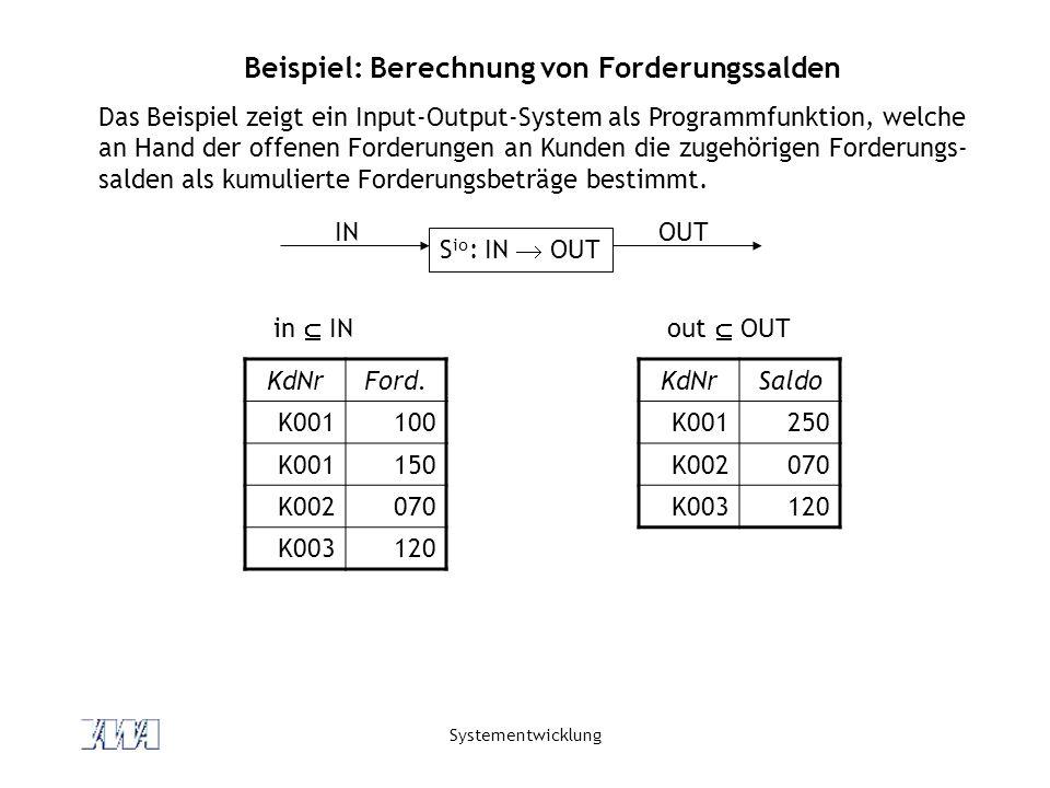 Beispiel: Berechnung von Forderungssalden