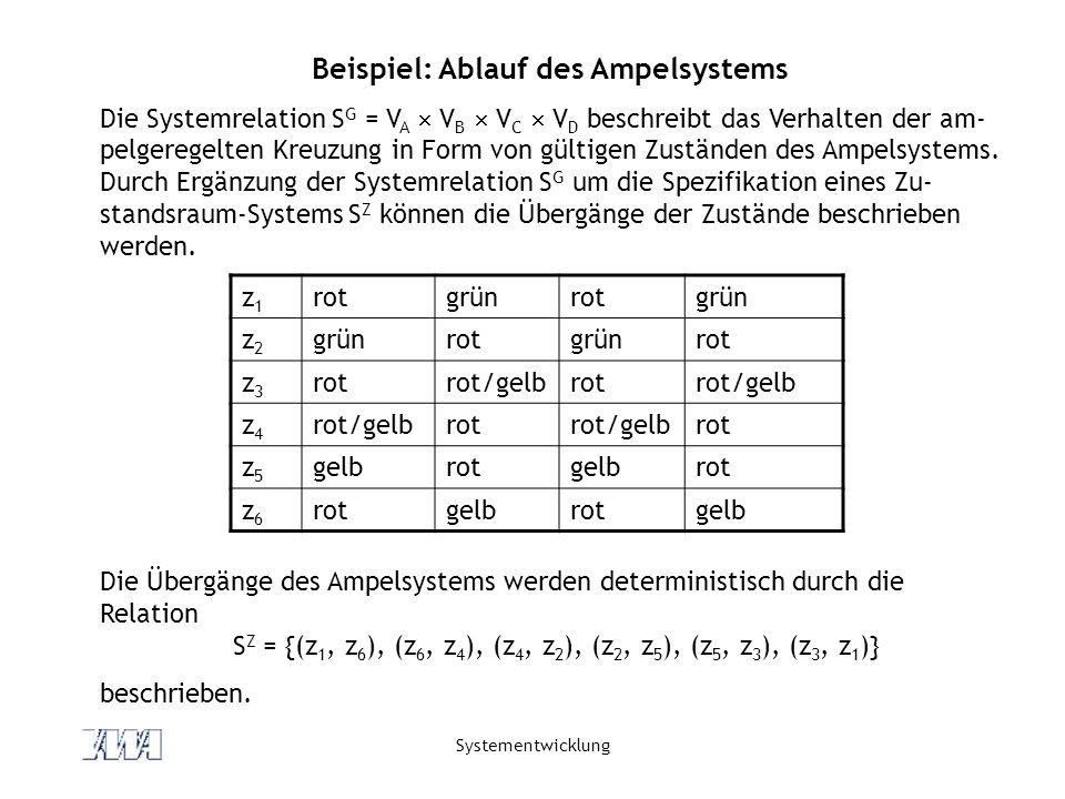 Beispiel: Ablauf des Ampelsystems