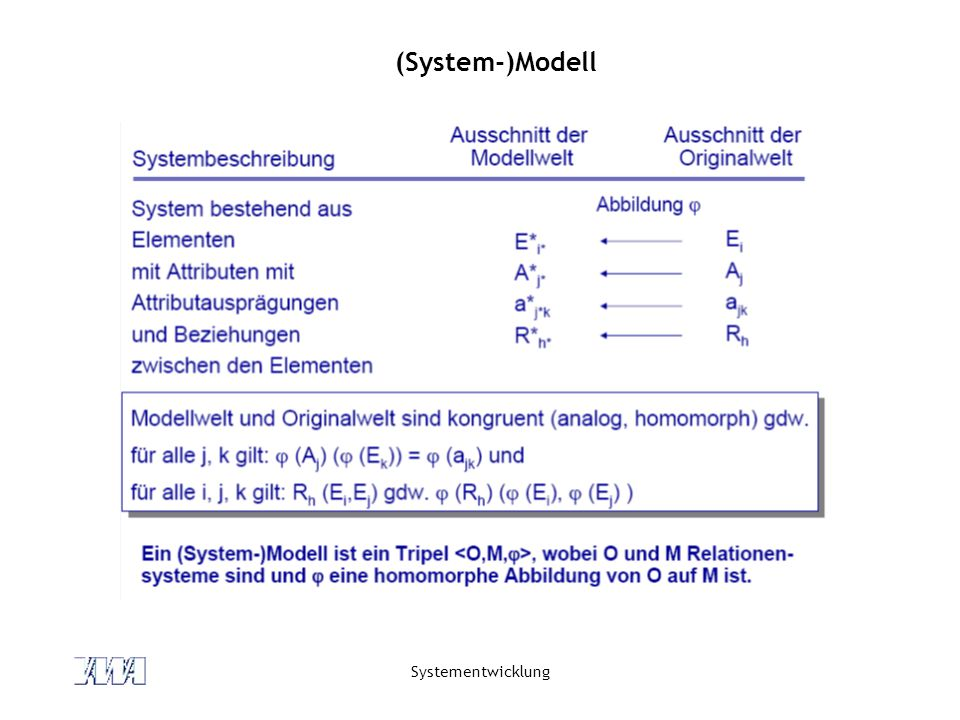 (System-)Modell Systementwicklung