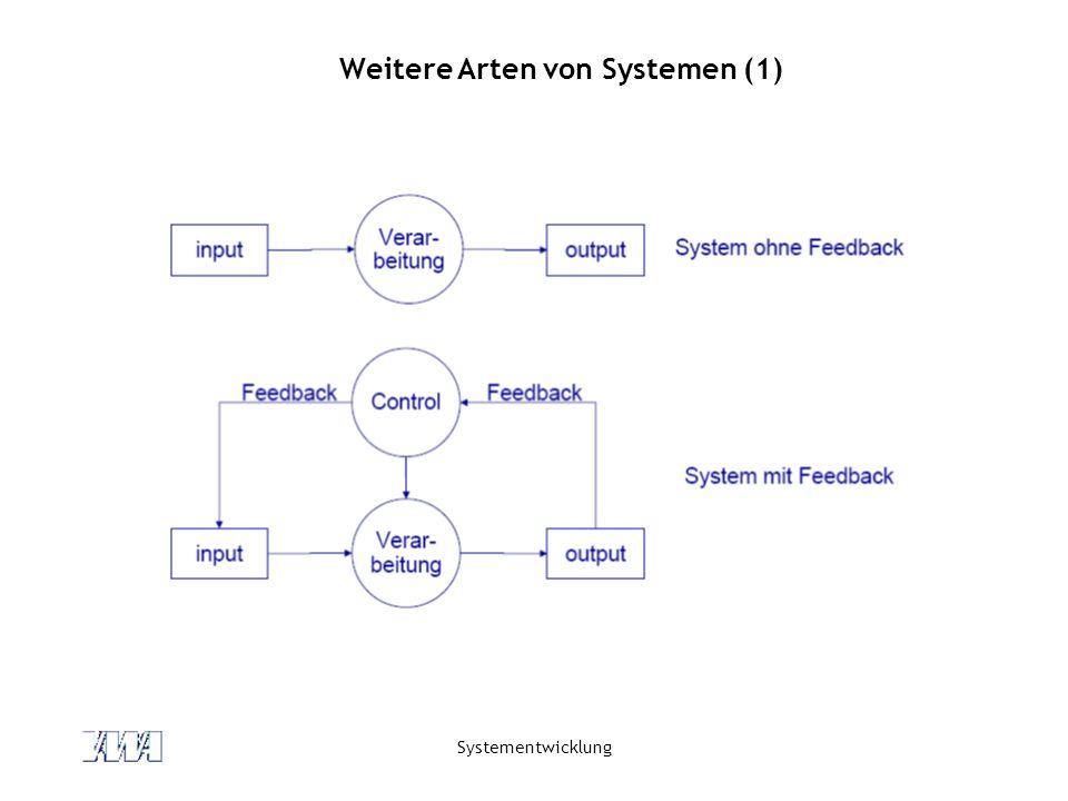 Weitere Arten von Systemen (1)