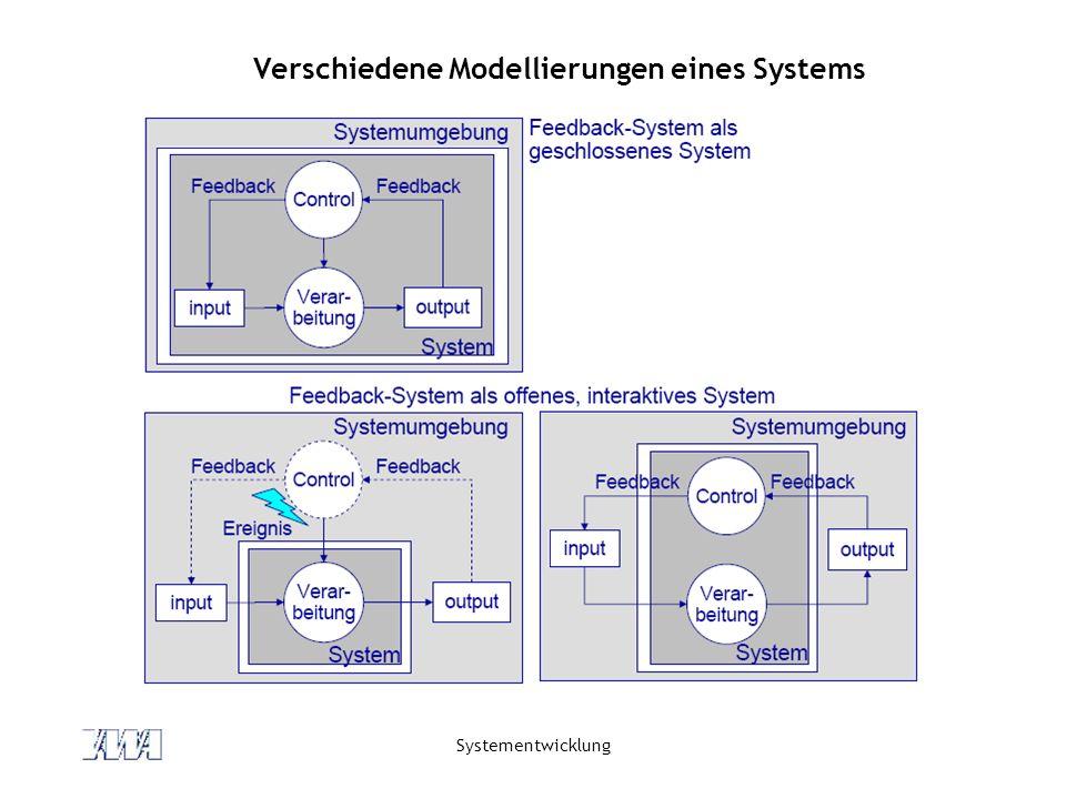 Verschiedene Modellierungen eines Systems