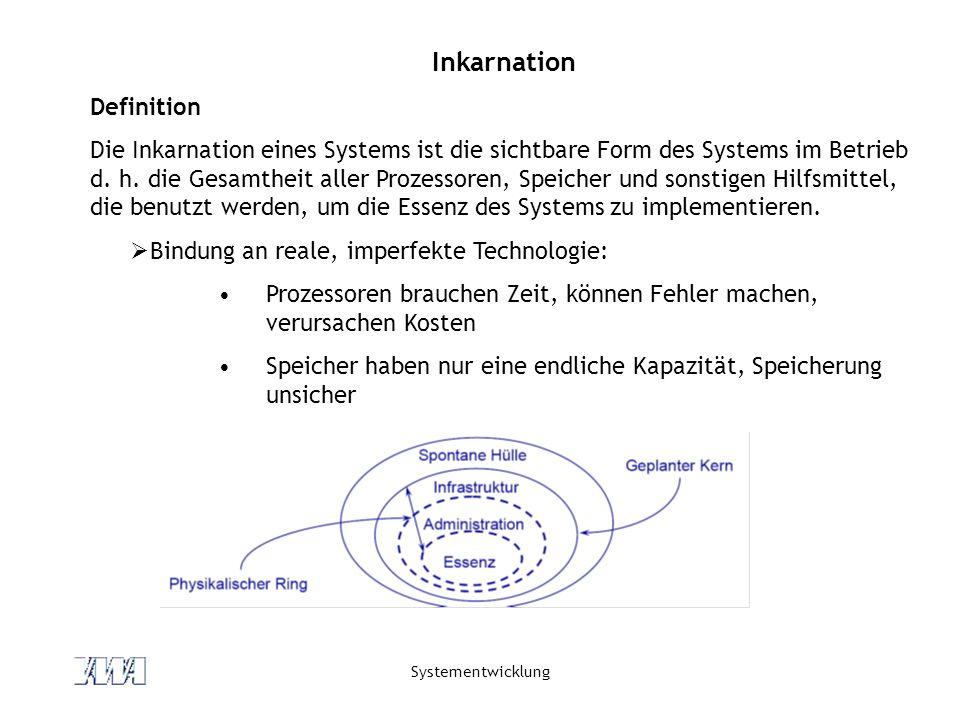 Inkarnation Definition