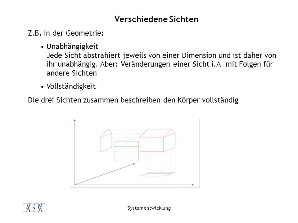 Verschiedene Sichten Z.B. in der Geometrie: