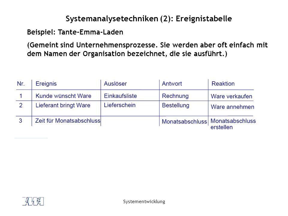 Systemanalysetechniken (2): Ereignistabelle