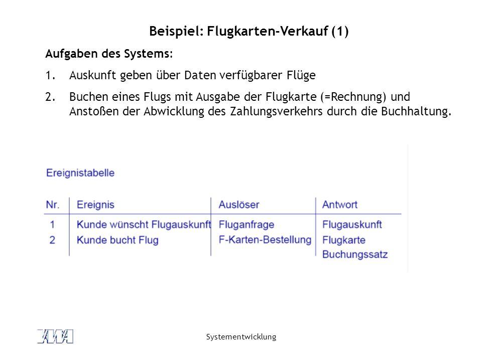 Beispiel: Flugkarten-Verkauf (1)