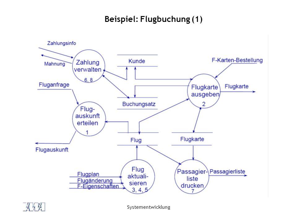 Beispiel: Flugbuchung (1)